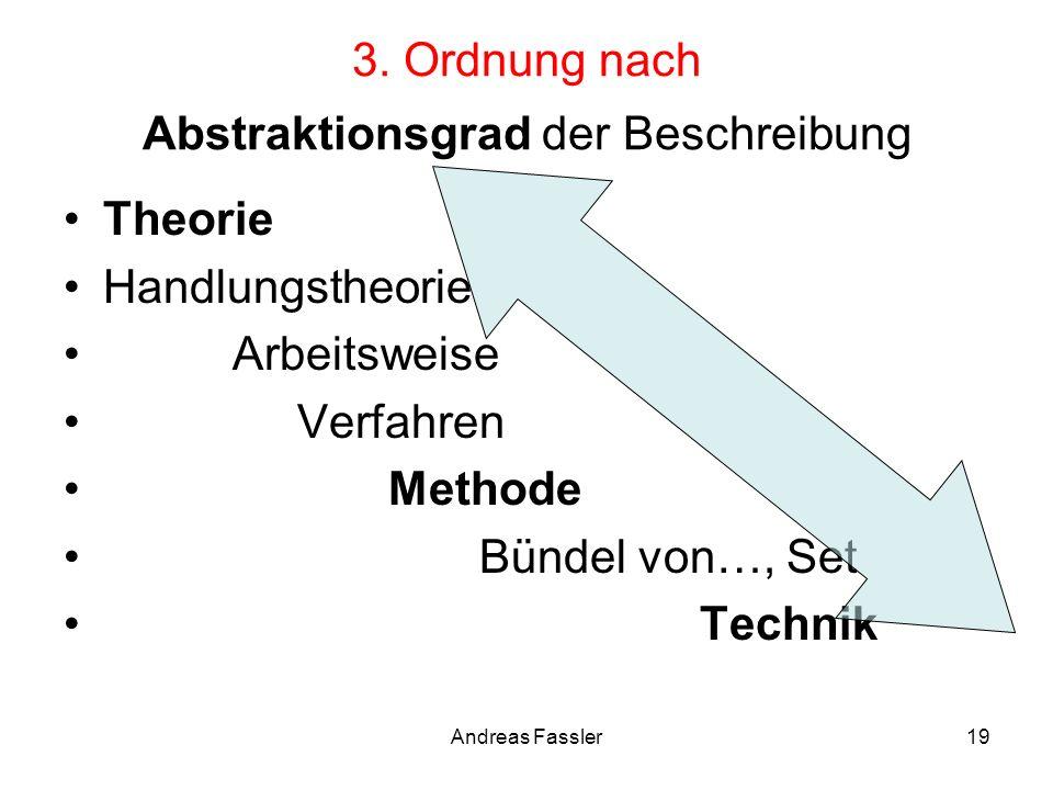Andreas Fassler19 3. Ordnung nach Abstraktionsgrad der Beschreibung Theorie Handlungstheorie Arbeitsweise Verfahren Methode Bündel von…, Set Technik