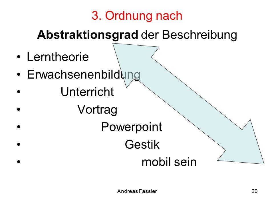 Andreas Fassler20 3. Ordnung nach Abstraktionsgrad der Beschreibung Lerntheorie Erwachsenenbildung Unterricht Vortrag Powerpoint Gestik mobil sein