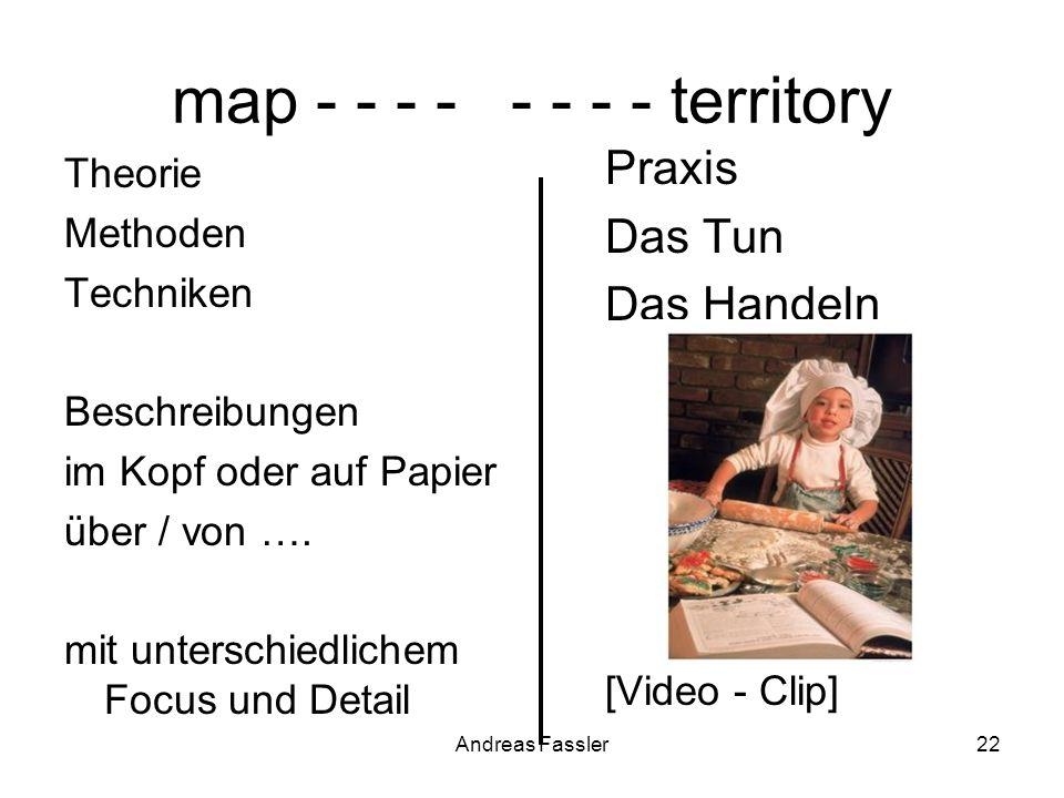 Andreas Fassler22 map - - - - - - - - territory Theorie Methoden Techniken Beschreibungen im Kopf oder auf Papier über / von …. mit unterschiedlichem