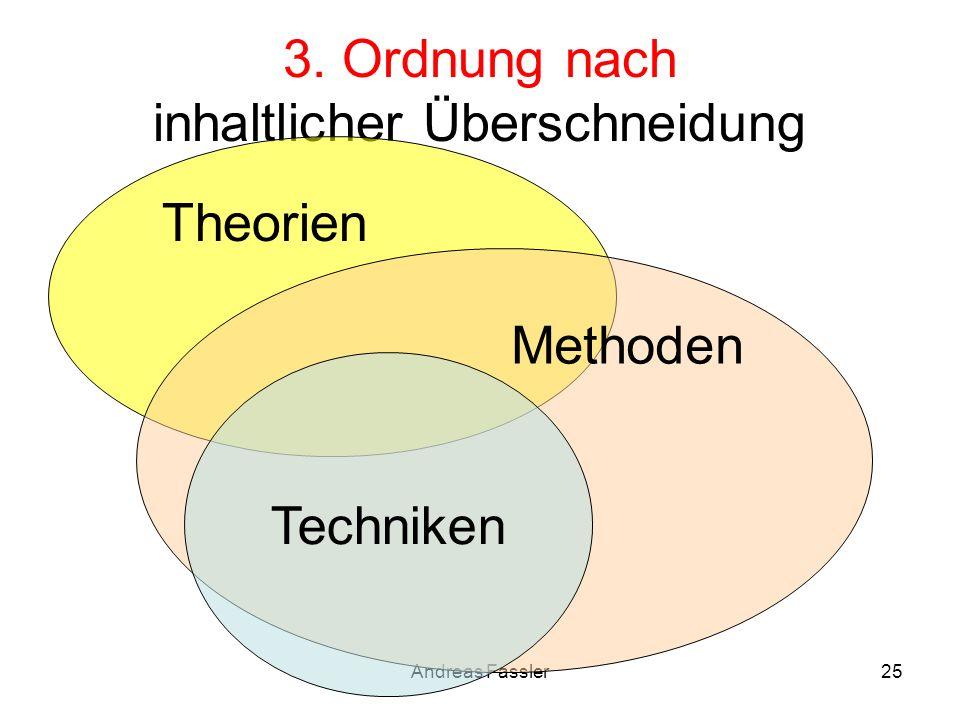 Andreas Fassler25 3. Ordnung nach inhaltlicher Überschneidung Theorien Methoden Techniken