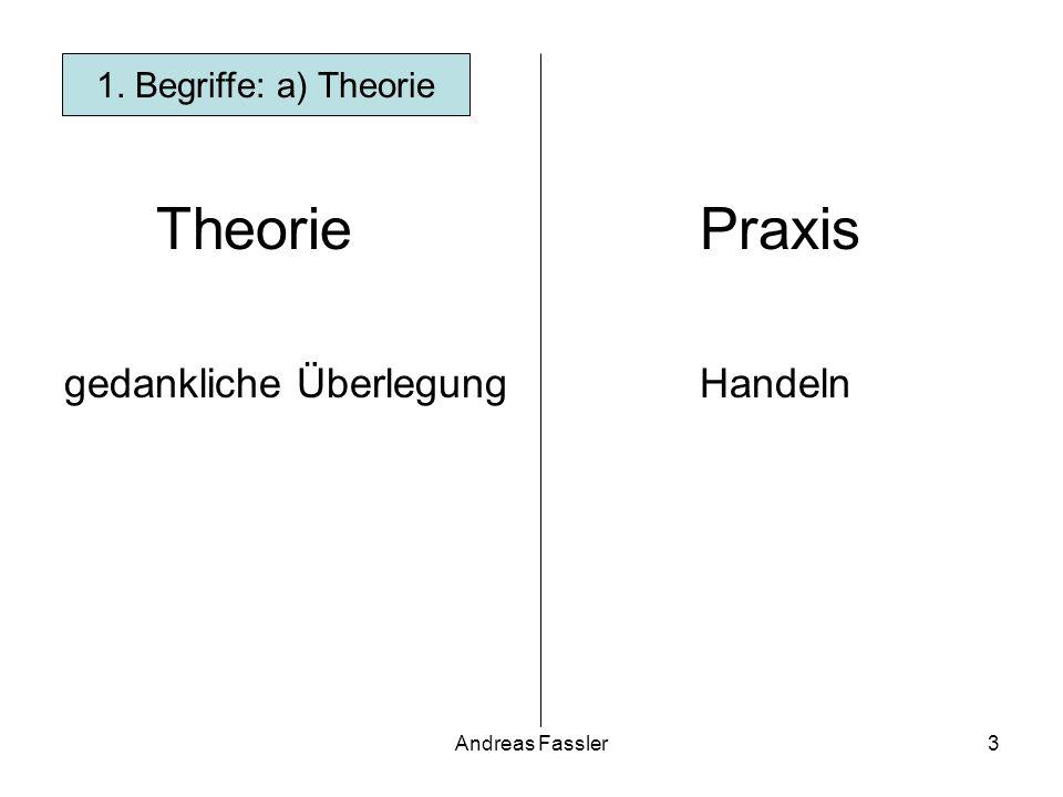 Andreas Fassler3 Theorie gedankliche Überlegung Praxis Handeln 1. Begriffe: a) Theorie