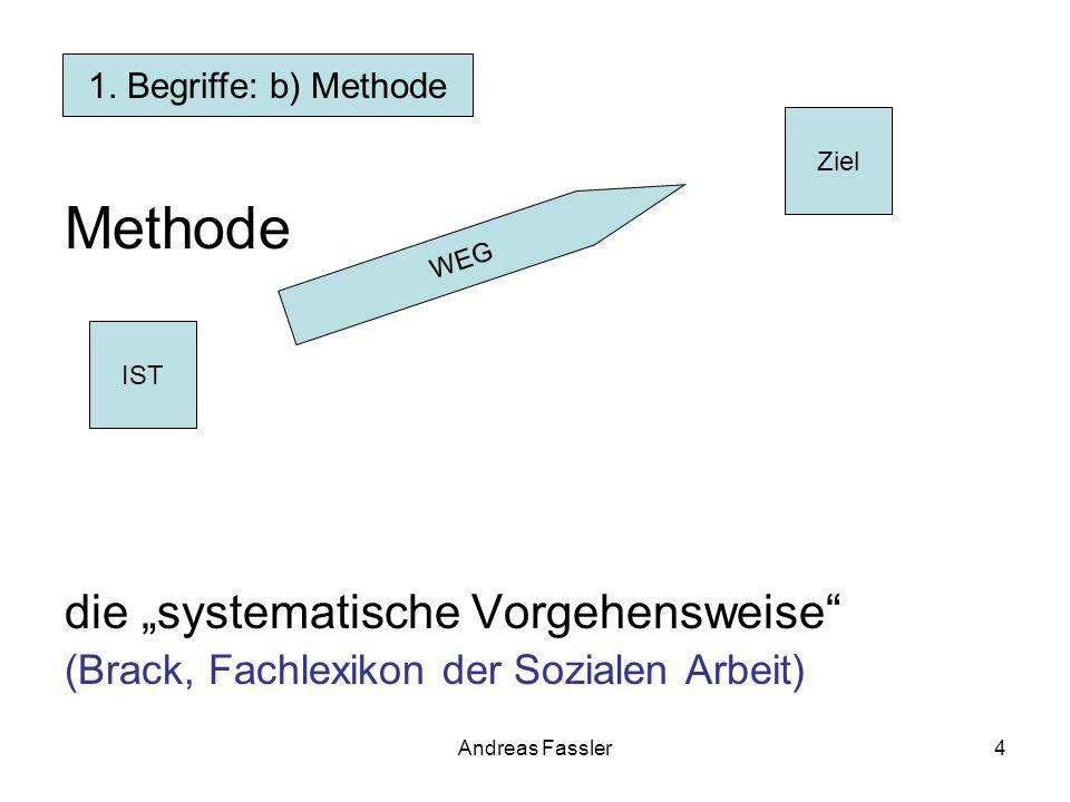 Andreas Fassler4 Methode die systematische Vorgehensweise (Brack, Fachlexikon der Sozialen Arbeit) WEG Ziel IST 1. Begriffe: b) Methode