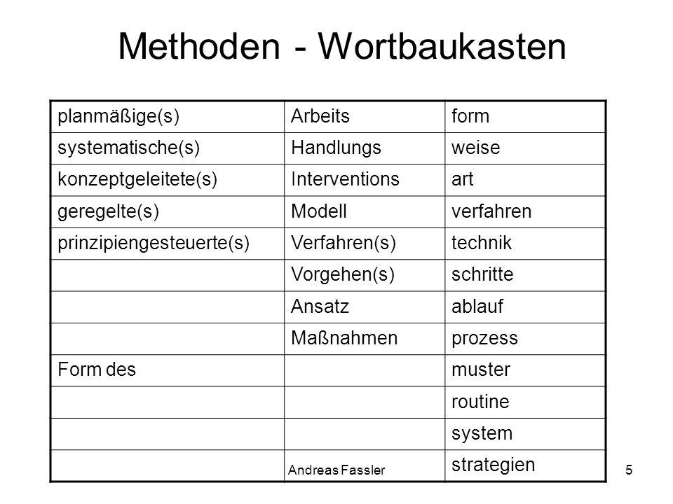 Andreas Fassler5 Methoden - Wortbaukasten planmäßige(s)Arbeitsform systematische(s)Handlungsweise konzeptgeleitete(s)Interventionsart geregelte(s)Mode