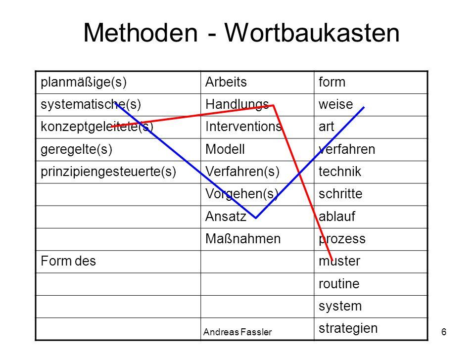 Andreas Fassler6 Methoden - Wortbaukasten planmäßige(s)Arbeitsform systematische(s)Handlungsweise konzeptgeleitete(s)Interventionsart geregelte(s)Mode