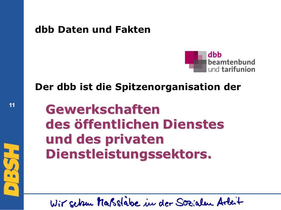 11 dbb Daten und Fakten Gewerkschaften des öffentlichen Dienstes und des privaten Dienstleistungssektors. Der dbb ist die Spitzenorganisation der Gewe