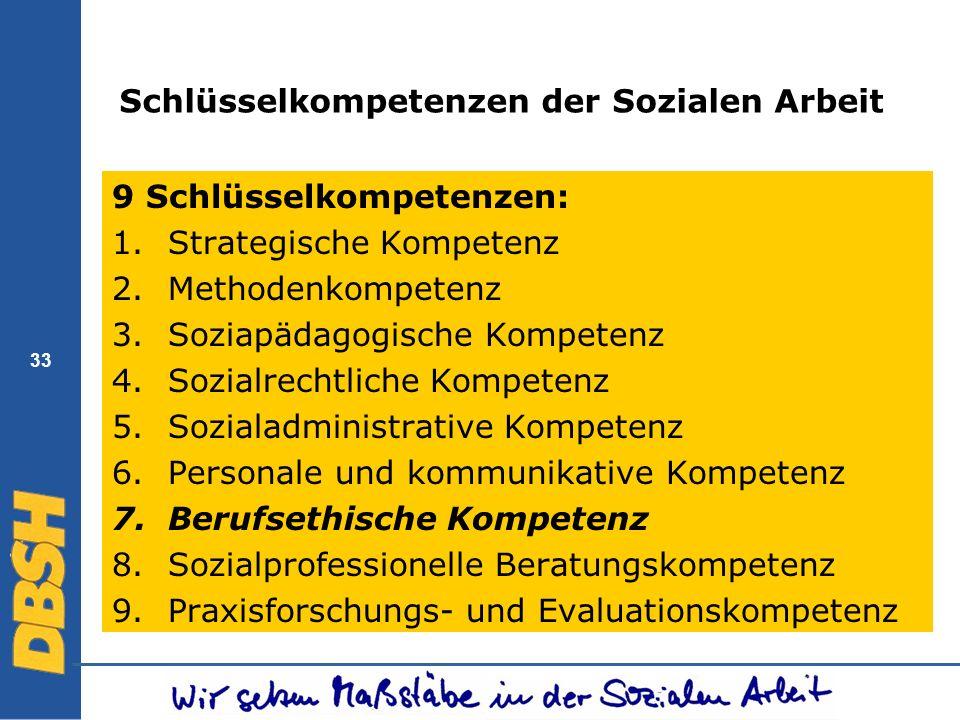 33 Schlüsselkompetenzen der Sozialen Arbeit 9 Schlüsselkompetenzen: 1.Strategische Kompetenz 2.Methodenkompetenz 3.Soziapädagogische Kompetenz 4.Sozia