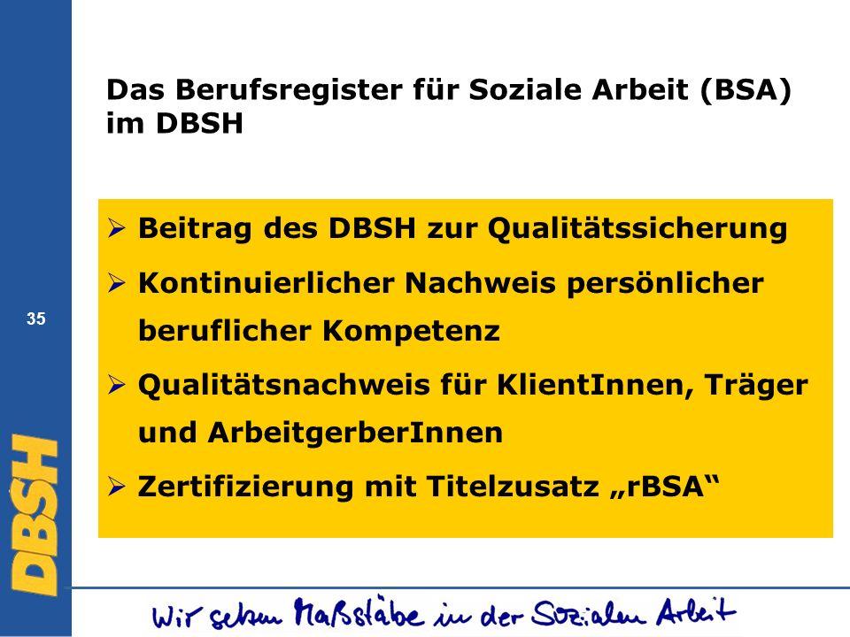 35 Das Berufsregister für Soziale Arbeit (BSA) im DBSH Beitrag des DBSH zur Qualitätssicherung Kontinuierlicher Nachweis persönlicher beruflicher Komp