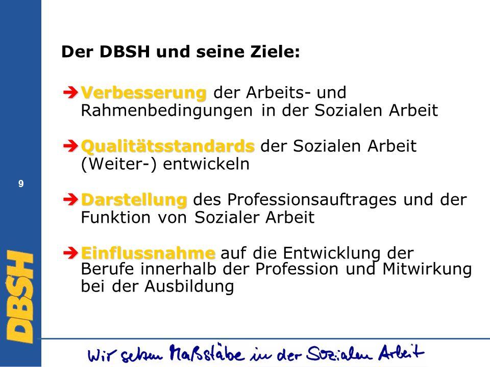9 Der DBSH und seine Ziele: Verbesserung Verbesserung der Arbeits- und Rahmenbedingungen in der Sozialen Arbeit Qualitätsstandards Qualitätsstandards