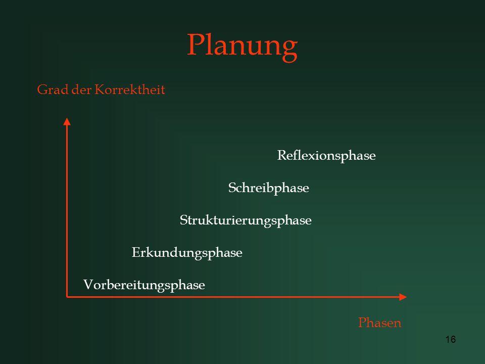 16 Planung Reflexionsphase Schreibphase Strukturierungsphase Erkundungsphase Vorbereitungsphase Grad der Korrektheit Phasen