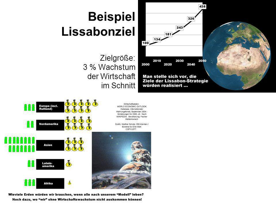Solidarische Alltagspraxis im Weltreich des Midas.