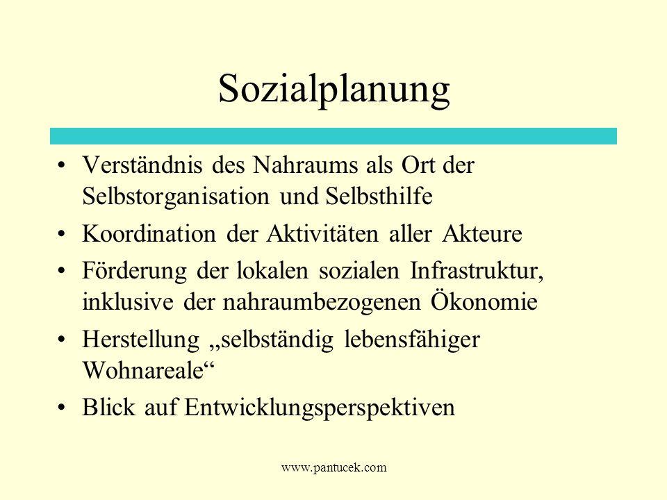 www.pantucek.com Sozialplanung Verständnis des Nahraums als Ort der Selbstorganisation und Selbsthilfe Koordination der Aktivitäten aller Akteure Förd