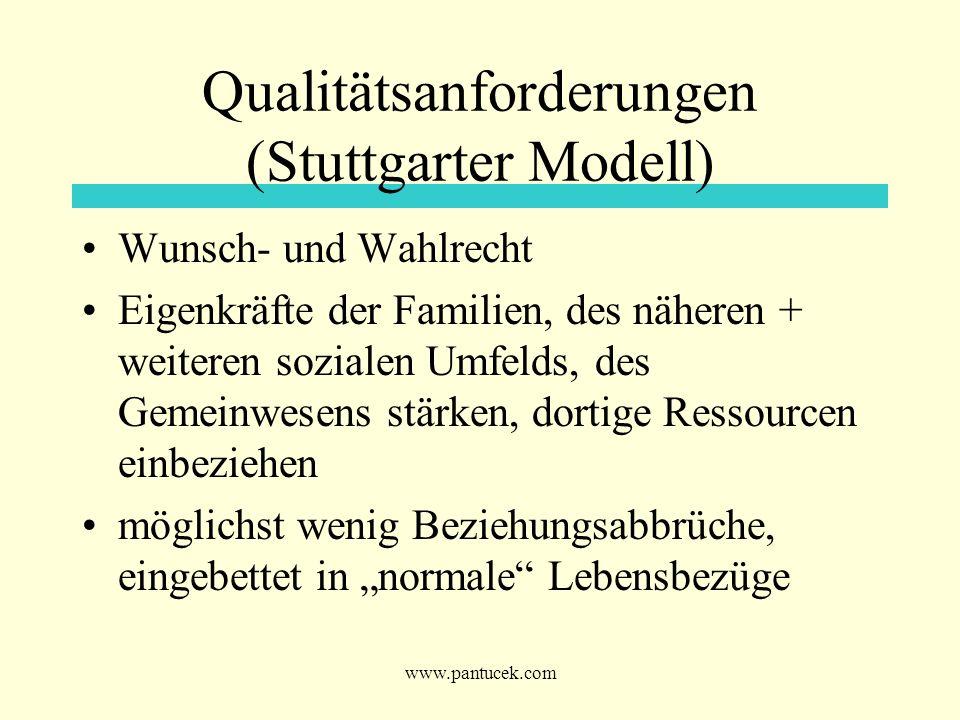 www.pantucek.com Qualitätsanforderungen (Stuttgarter Modell) Wunsch- und Wahlrecht Eigenkräfte der Familien, des näheren + weiteren sozialen Umfelds,