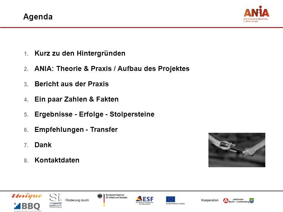1. Kurz zu den Hintergründen 2. ANIA: Theorie & Praxis / Aufbau des Projektes 3. Bericht aus der Praxis 4. Ein paar Zahlen & Fakten 5. Ergebnisse - Er