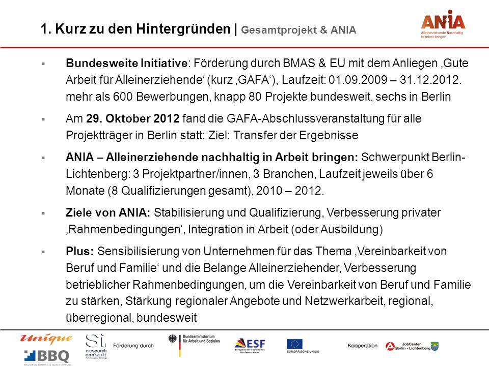 Bundesweite Initiative: Förderung durch BMAS & EU mit dem Anliegen Gute Arbeit für Alleinerziehende (kurz GAFA), Laufzeit: 01.09.2009 – 31.12.2012. me