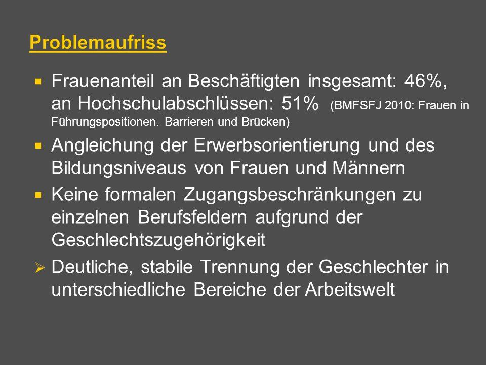 Quelle: Bundesagentur für Arbeit (2012): Studienfachwahl - typisch Frau, typisch Mann?