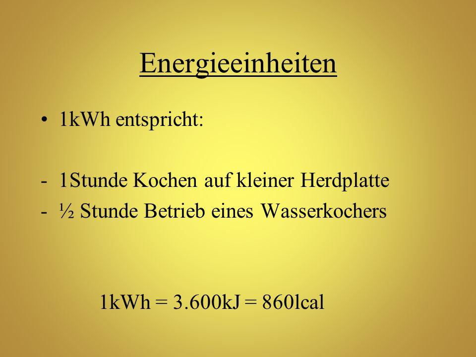 Energieeinheiten Größere Beträge -k Kilo (Tausend:10 ³) -M Mega (Millionen: 10 6 ) -G Giga (Milliarden: 10 9 ) -T Tera (Billionen: 10 12 )