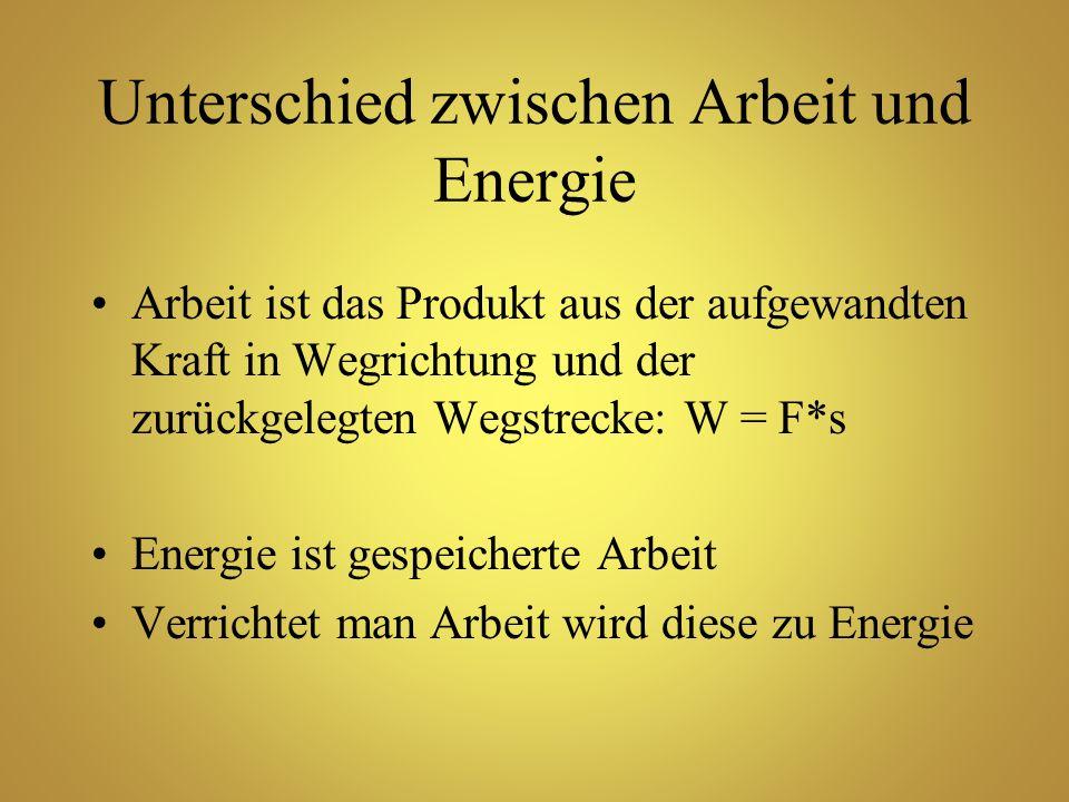 Unterschied zwischen Arbeit und Energie Arbeit ist das Produkt aus der aufgewandten Kraft in Wegrichtung und der zurückgelegten Wegstrecke: W = F*s En