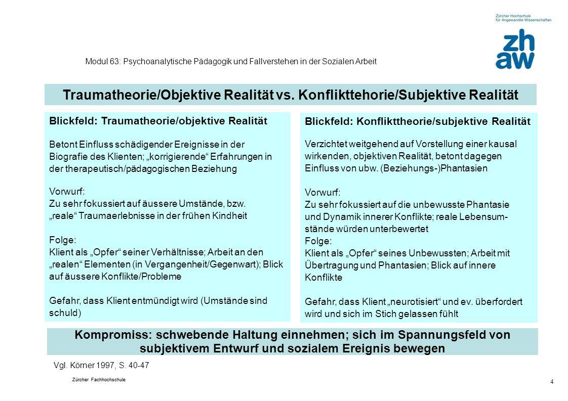 Zürcher Fachhochschule 4 Modul 63: Psychoanalytische Pädagogik und Fallverstehen in der Sozialen Arbeit Traumatheorie/Objektive Realität vs. Konfliktt