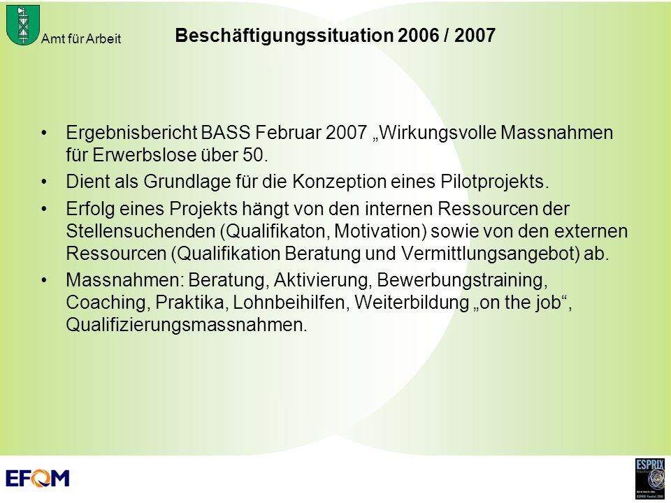 Amt für Arbeit Beschäftigungssituation 2006 / 2007 Ergebnisbericht BASS Februar 2007 Wirkungsvolle Massnahmen für Erwerbslose über 50. Dient als Grund
