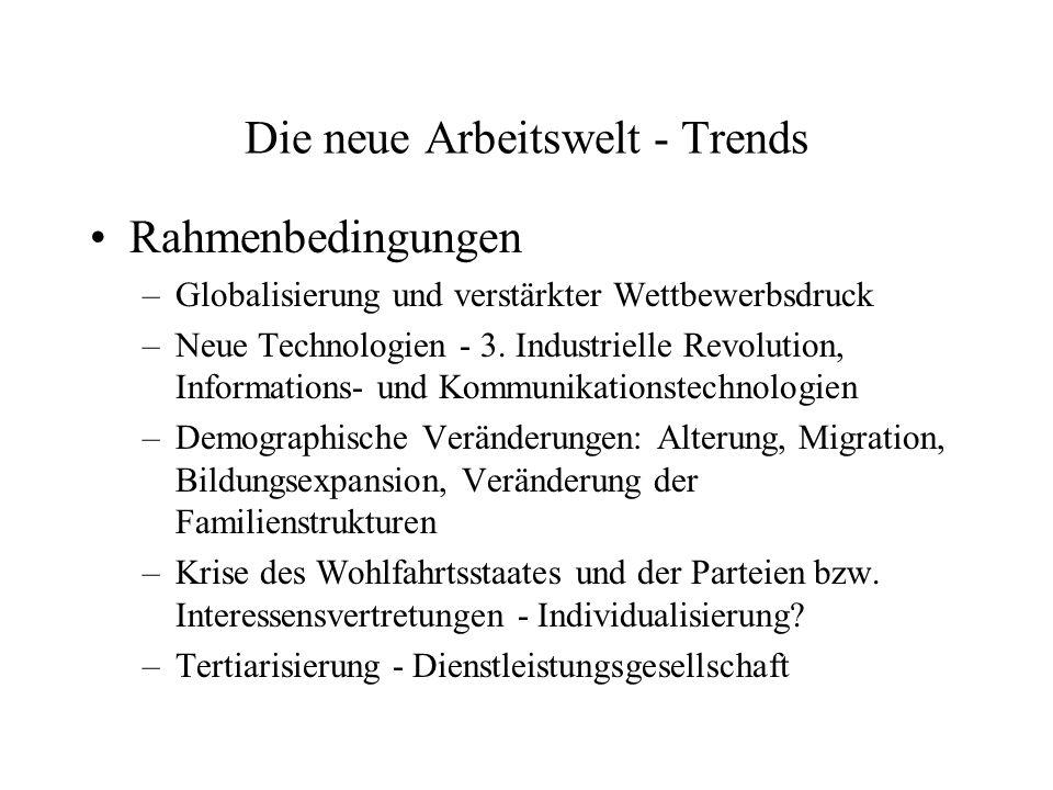 Die neue Arbeitswelt - Trends Rahmenbedingungen –Globalisierung und verstärkter Wettbewerbsdruck –Neue Technologien - 3.