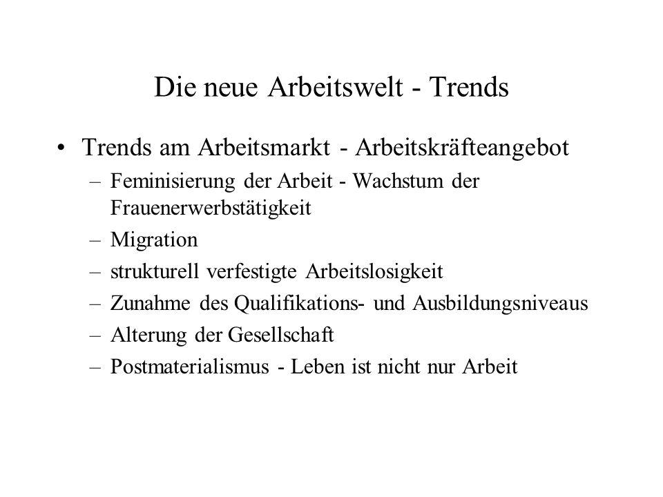 Die neue Arbeitswelt - Trends Trends am Arbeitsmarkt - Arbeitskräfteangebot –Feminisierung der Arbeit - Wachstum der Frauenerwerbstätigkeit –Migration