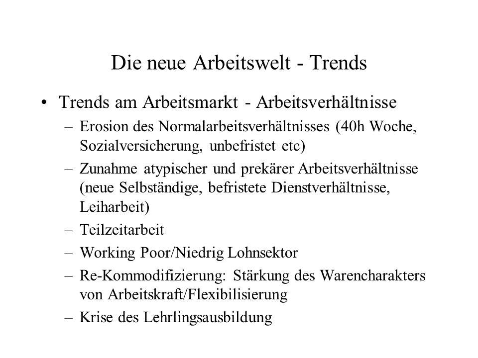 Die neue Arbeitswelt - Trends Trends am Arbeitsmarkt - Arbeitsverhältnisse –Erosion des Normalarbeitsverhältnisses (40h Woche, Sozialversicherung, unb