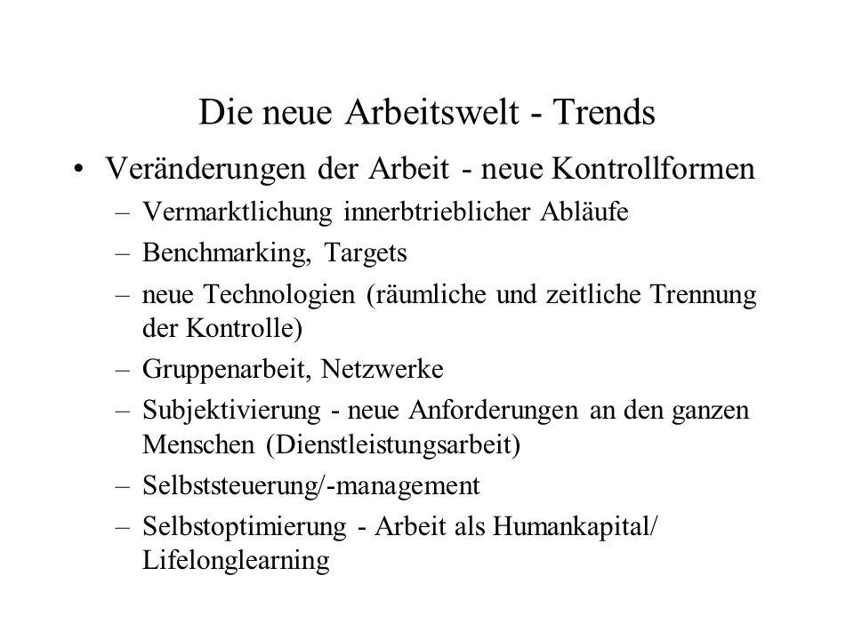 Die neue Arbeitswelt - Trends Veränderungen der Arbeit - neue Kontrollformen –Vermarktlichung innerbtrieblicher Abläufe –Benchmarking, Targets –neue T