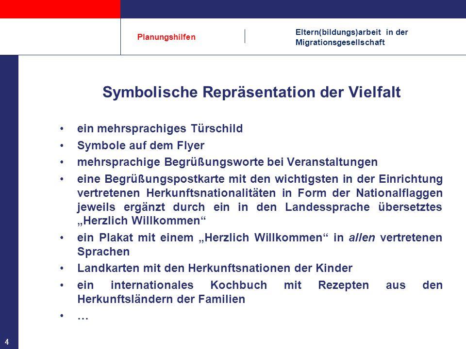 Eltern(bildungs)arbeit in der Migrationsgesellschaft Planungshilfen 4 Symbolische Repräsentation der Vielfalt ein mehrsprachiges Türschild Symbole auf