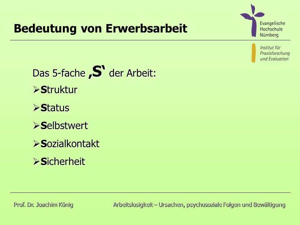 Bedeutung von Erwerbsarbeit Das 5-fache S der Arbeit: Struktur Struktur Status Status Selbstwert Selbstwert Sozialkontakt Sozialkontakt Sicherheit Sicherheit Prof.