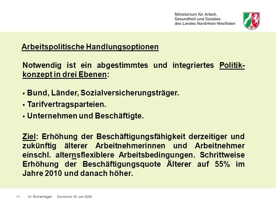 Dr. Richenhagen Dortmund, 15. Juni 200911 Notwendig ist ein abgestimmtes und integriertes Politik- konzept in drei Ebenen: Bund, Länder, Sozialversich