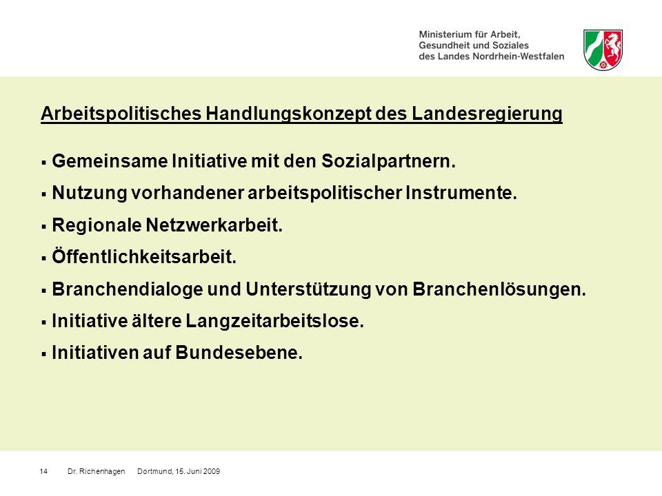 Dr. Richenhagen Dortmund, 15. Juni 200914 Arbeitspolitisches Handlungskonzept des Landesregierung Gemeinsame Initiative mit den Sozialpartnern. Nutzun