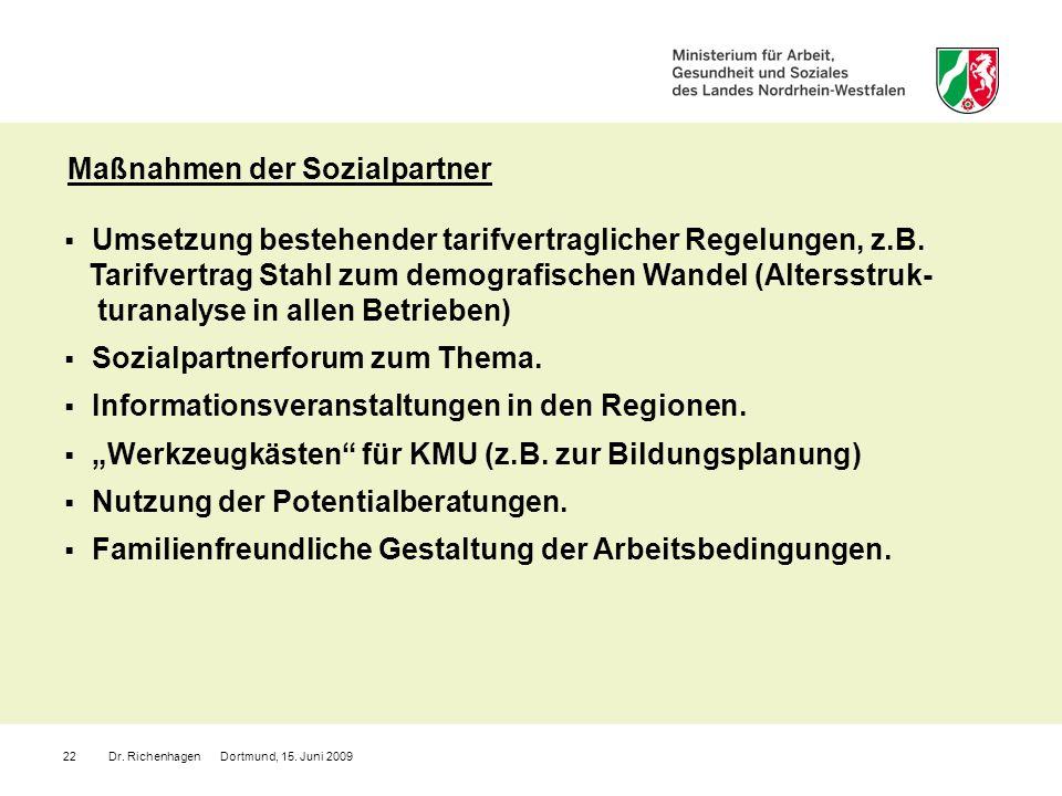 Dr. Richenhagen Dortmund, 15. Juni 200922 Maßnahmen der Sozialpartner Umsetzung bestehender tarifvertraglicher Regelungen, z.B. Tarifvertrag Stahl zum