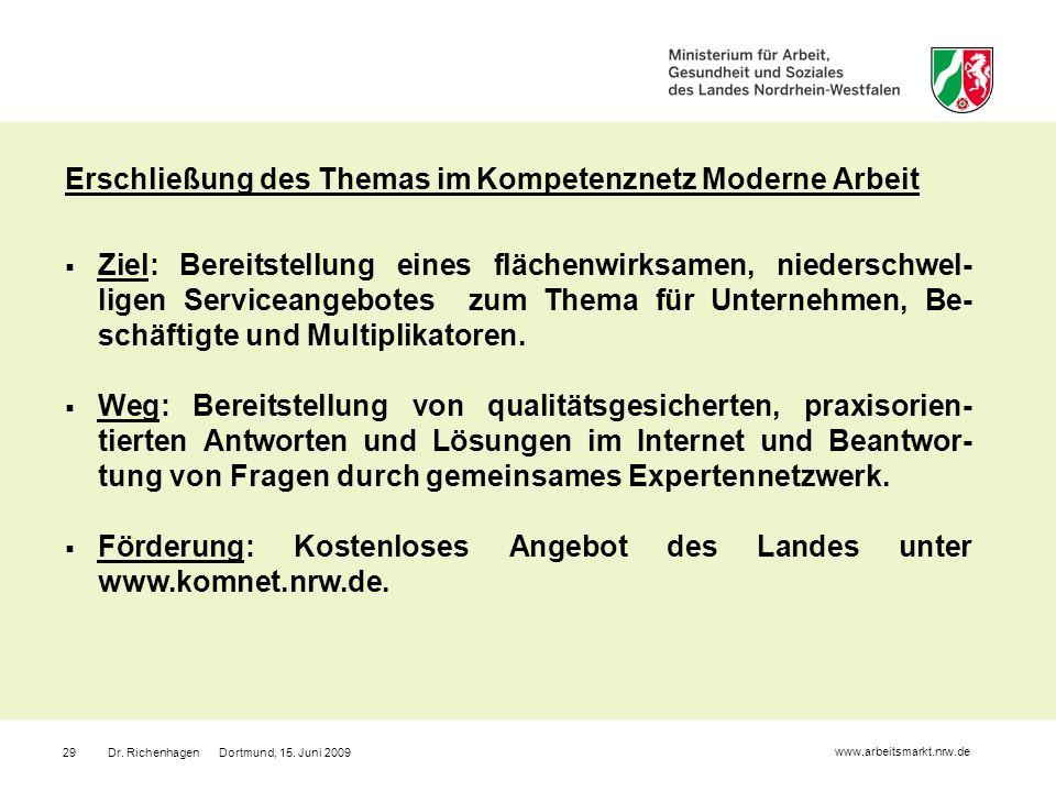 Dr. Richenhagen Dortmund, 15. Juni 200929 Erschließung des Themas im Kompetenznetz Moderne Arbeit Ziel: Bereitstellung eines flächenwirksamen, nieders