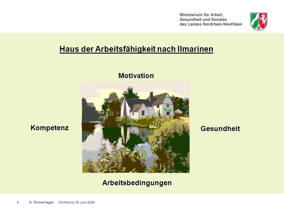 Dr. Richenhagen Dortmund, 15. Juni 20098 Haus der Arbeitsfähigkeit nach Ilmarinen Gesundheit Kompetenz Motivation Arbeitsbedingungen WAI