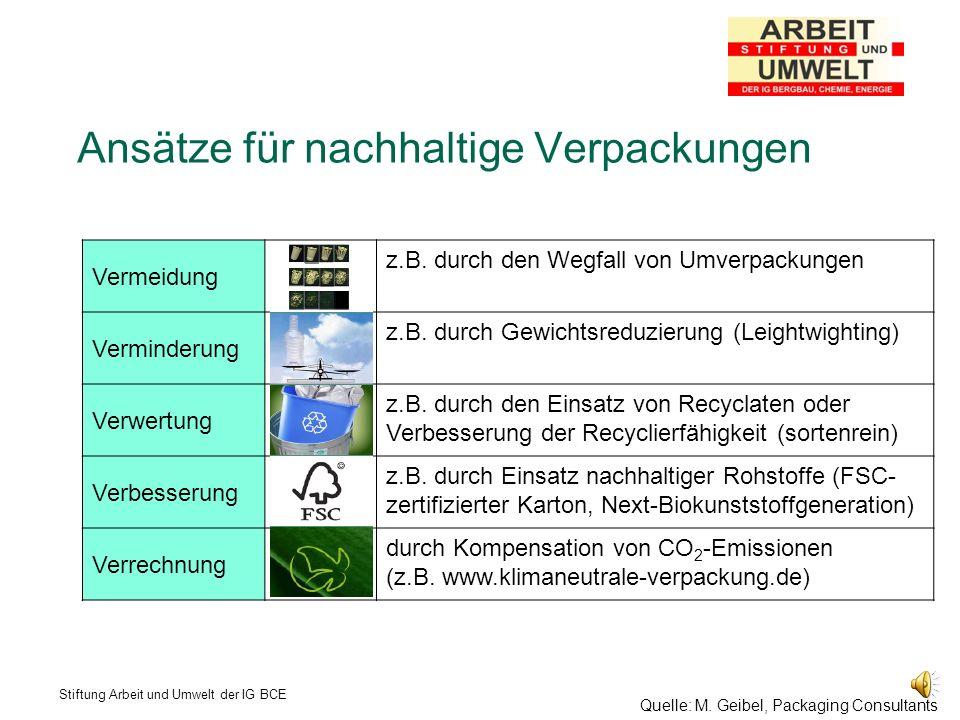 Stiftung Arbeit und Umwelt der IG BCE Nachhaltige Verpackung.