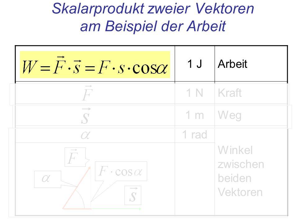 1 JArbeit 1 NKraft 1 mWeg 1 rad Winkel zwischen beiden Vektoren Skalarprodukt zweier Vektoren am Beispiel der Arbeit