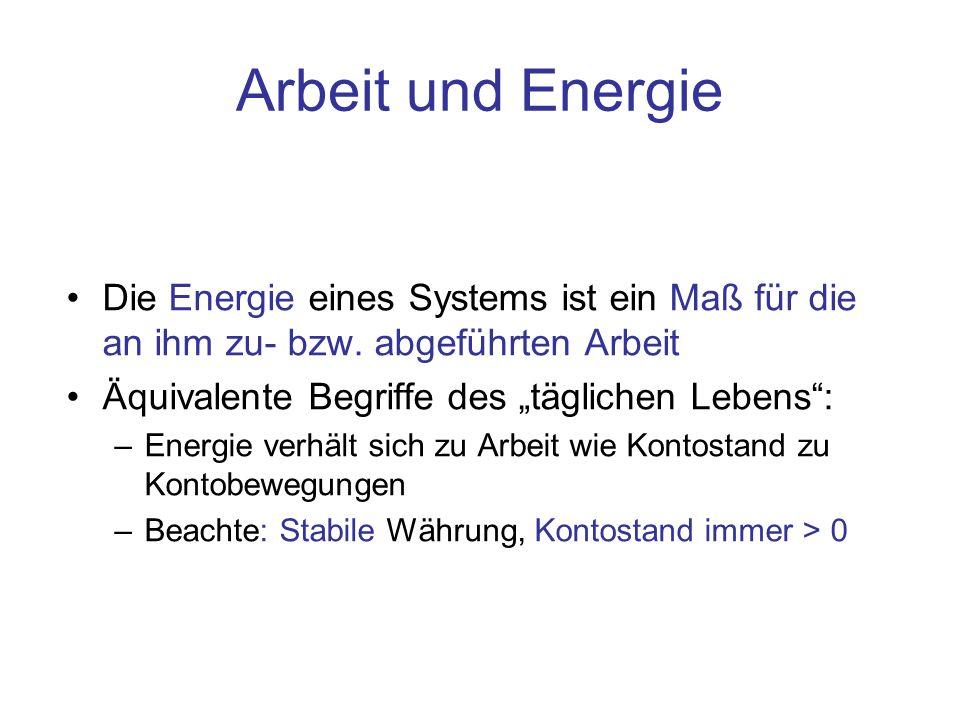 Arbeit, Energie gibt es in Verbindung mit Kraft, Weg, Geschwindigkeit Transport elektrischer Ladung Feldstärken, d.