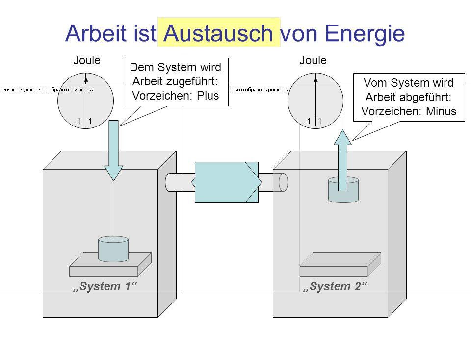 Arbeit ist Austausch von Energie Joule 1 System 1 Joule 1 System 2 Dem System wird Arbeit zugeführt: Vorzeichen: Plus Vom System wird Arbeit abgeführt