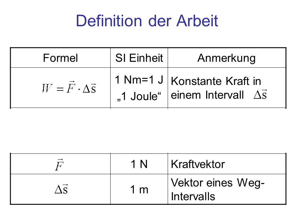 Definition der Arbeit FormelSI EinheitAnmerkung 1 Nm=1 J 1 Joule Konstante Kraft in einem Intervall 1 J Die Kraft sei Funktion des Weges 1 NKraftvekto