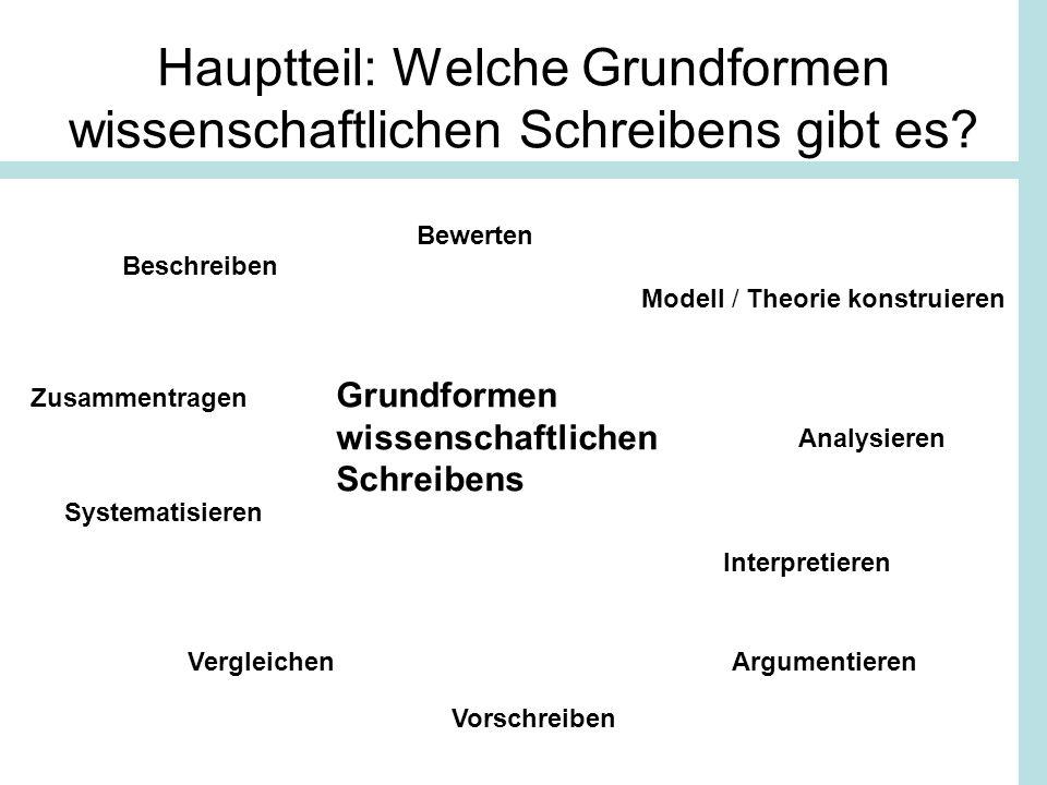 Hauptteil: Welche Grundformen wissenschaftlichen Schreibens gibt es? Beschreiben Zusammentragen Vergleichen Systematisieren Analysieren Modell / Theor