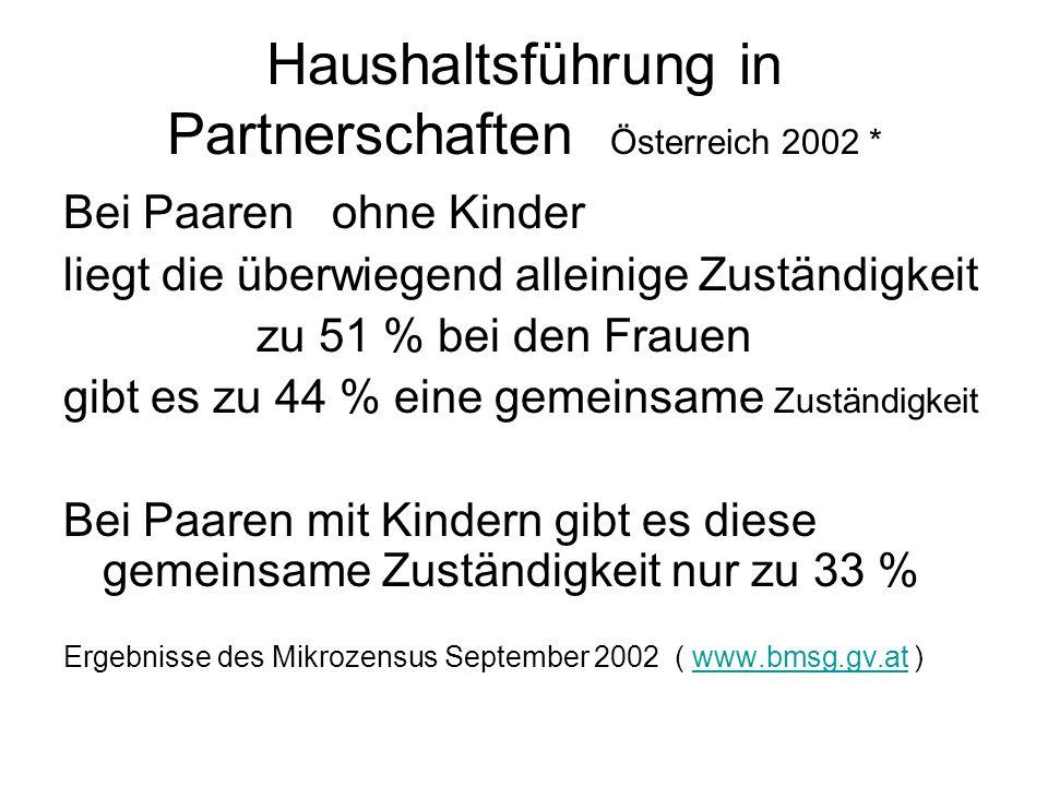 Haushaltsführung in Partnerschaften Österreich 2002 * Bei Paaren ohne Kinder liegt die überwiegend alleinige Zuständigkeit zu 51 % bei den Frauen gibt es zu 44 % eine gemeinsame Zuständigkeit Bei Paaren mit Kindern gibt es diese gemeinsame Zuständigkeit nur zu 33 % Ergebnisse des Mikrozensus September 2002 ( www.bmsg.gv.at )www.bmsg.gv.at
