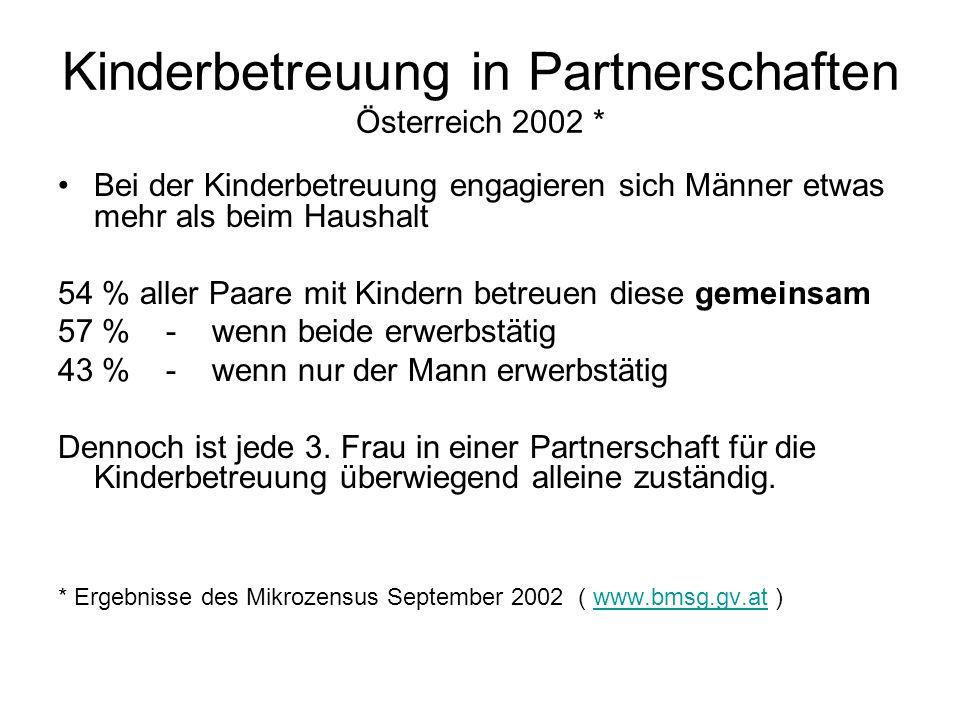 Kinderbetreuung in Partnerschaften Österreich 2002 * Bei der Kinderbetreuung engagieren sich Männer etwas mehr als beim Haushalt 54 % aller Paare mit Kindern betreuen diese gemeinsam 57 % - wenn beide erwerbstätig 43 % - wenn nur der Mann erwerbstätig Dennoch ist jede 3.