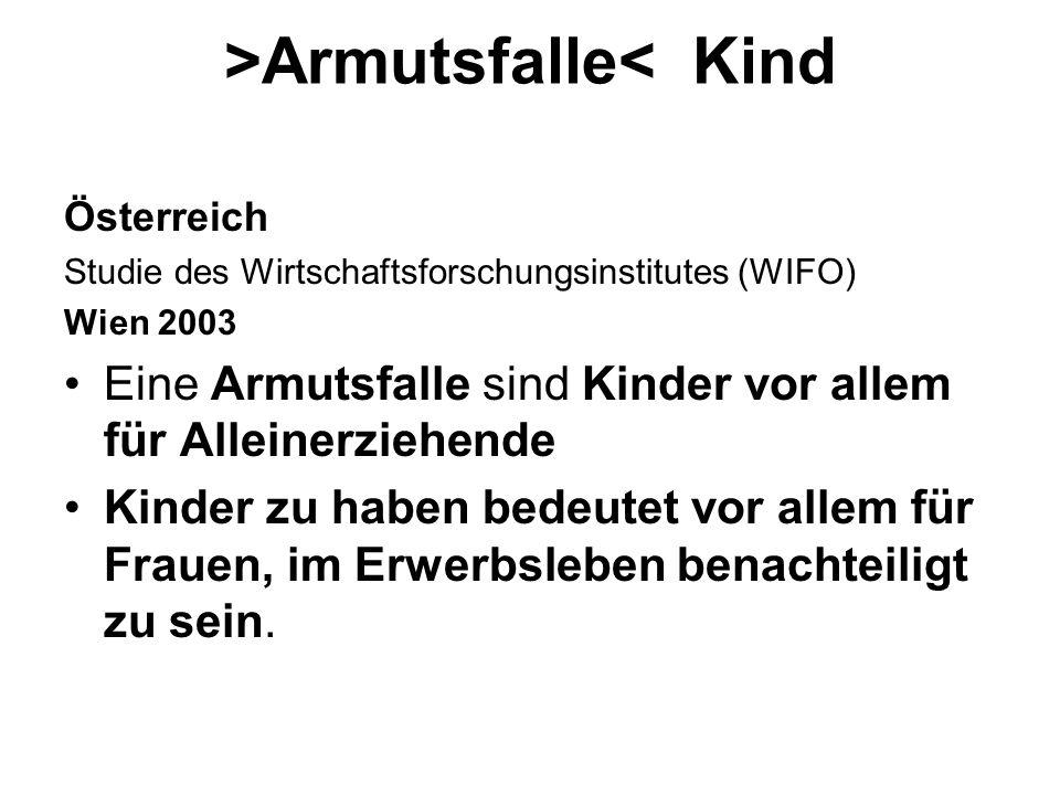 >Armutsfalle< Kind Österreich Studie des Wirtschaftsforschungsinstitutes (WIFO) Wien 2003 Eine Armutsfalle sind Kinder vor allem für Alleinerziehende Kinder zu haben bedeutet vor allem für Frauen, im Erwerbsleben benachteiligt zu sein.