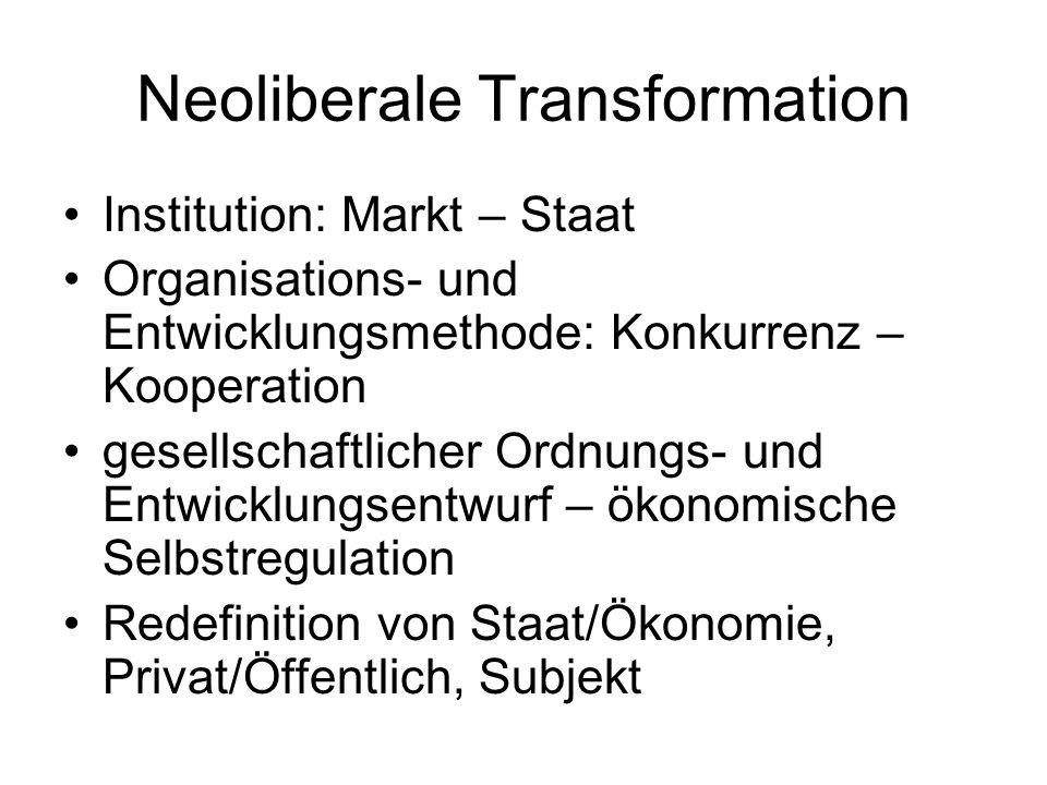 Neoliberale Transformation Marktdominanz, schlanker Staat, Sicherung von Rahmenbedingungen für Markt interventionslose Selbstregulation neue Aufgabenteilung Staat – Gesellschaft – Individuum