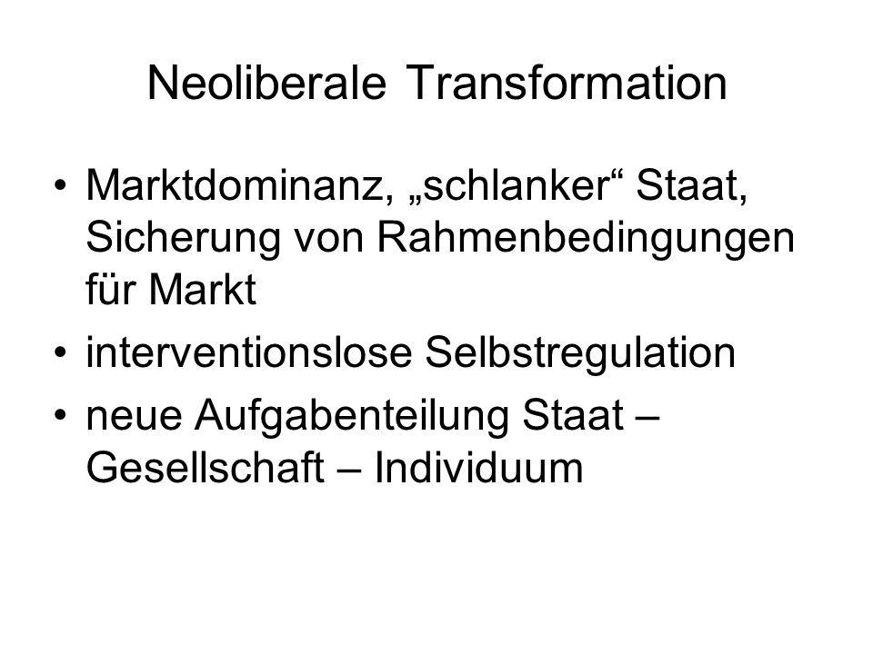 Europäische Integration und neoliberale Transformation Binnenmarkt Waren-, Dienstleistungs-, Kapital- und Niederlassungsfreiheit Weißbuch Wachstum, Wettbewerb, Beschäftigung Richtlinien