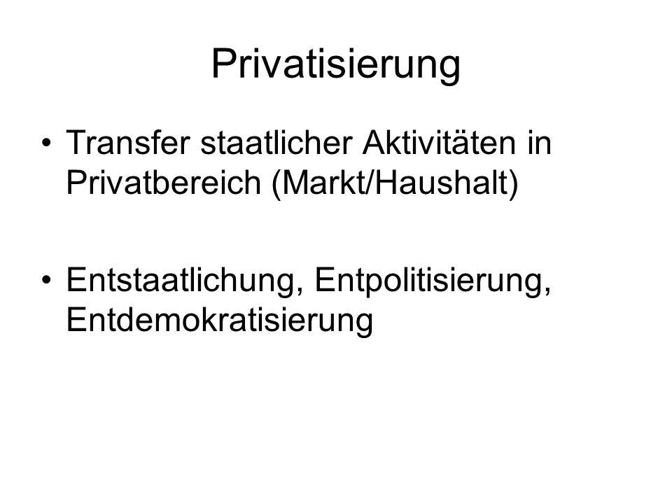 Privatisierung öffentliches Eigentum Deregulierung der Ökonomie Rückbau und Redefinition des Staates als Unternehmen Politiken der Individualisierung