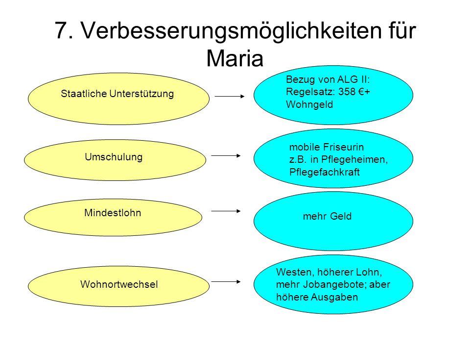 7. Verbesserungsmöglichkeiten für Maria Staatliche Unterstützung Bezug von ALG II: Regelsatz: 358 + Wohngeld Umschulung mobile Friseurin z.B. in Pfleg