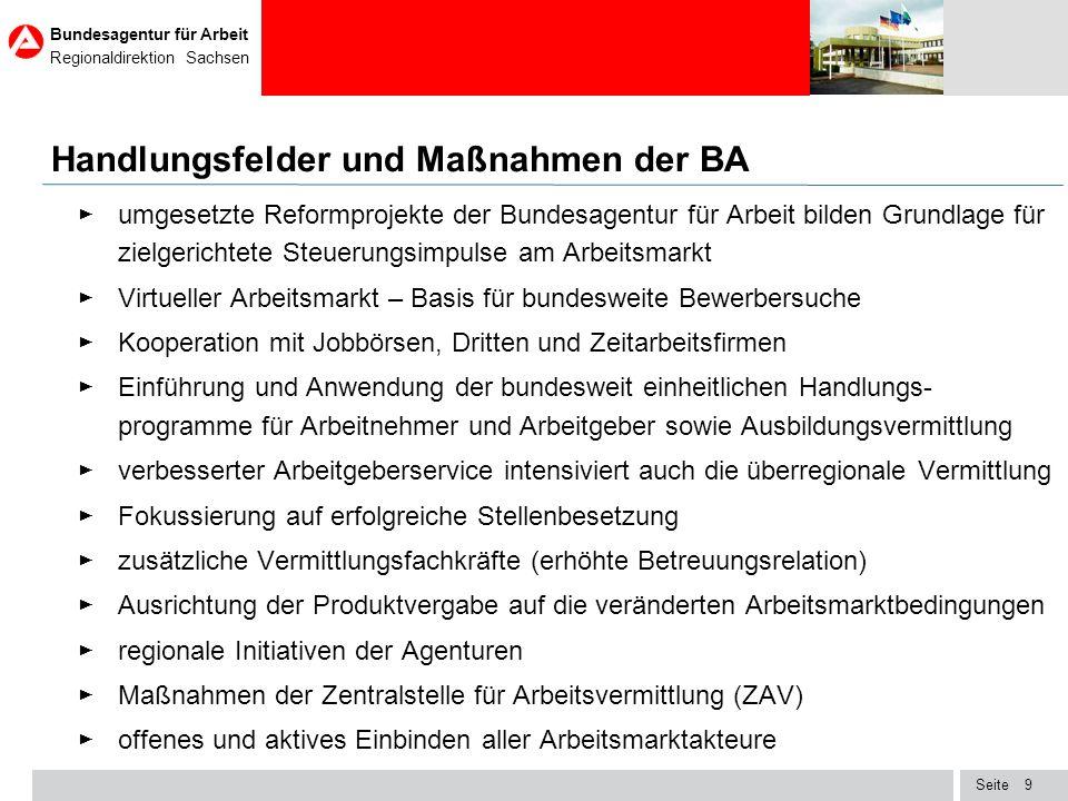 Seite Bundesagentur für Arbeit Regionaldirektion Sachsen 20 Beschäftigungsstruktur in Sachsen