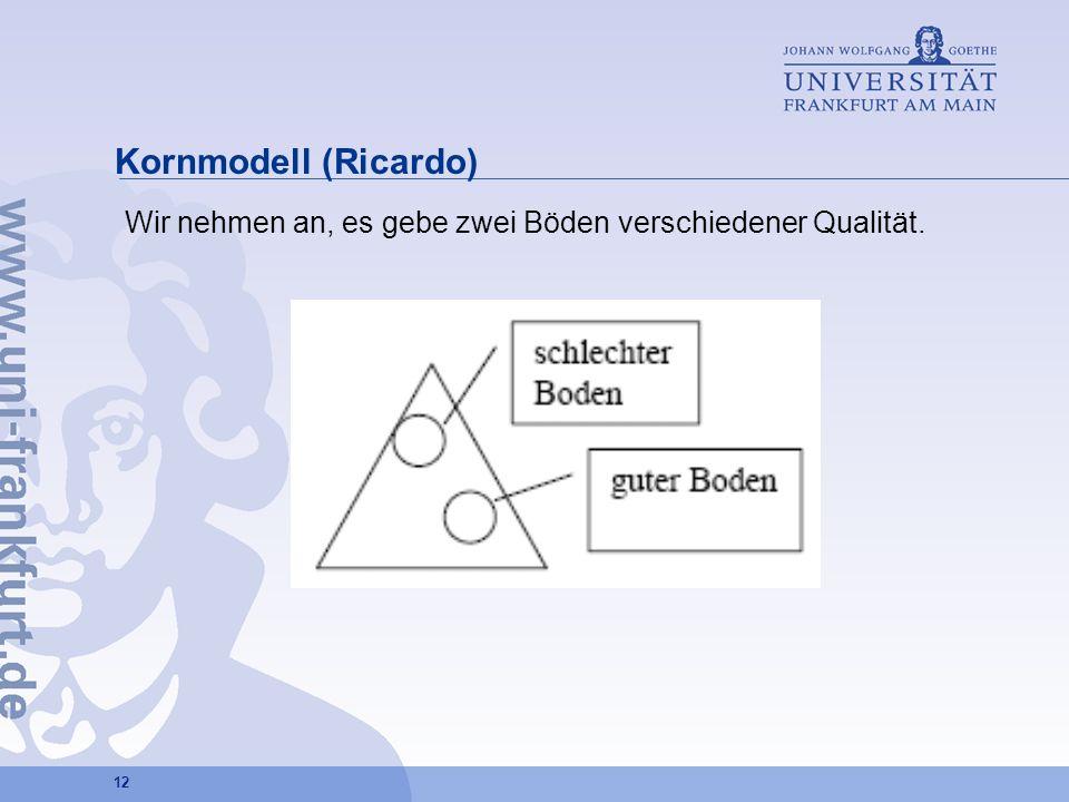 12 Kornmodell (Ricardo) Wir nehmen an, es gebe zwei Böden verschiedener Qualität.