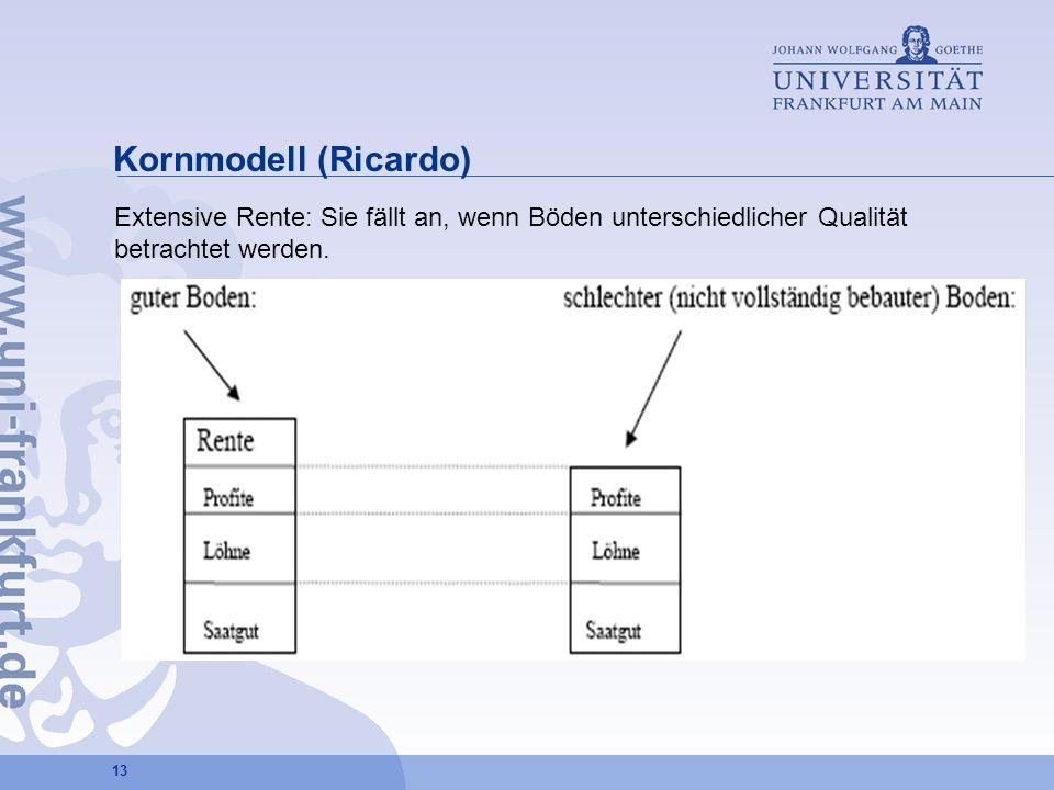 13 Kornmodell (Ricardo) Extensive Rente: Sie fällt an, wenn Böden unterschiedlicher Qualität betrachtet werden.